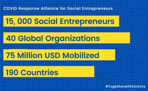 COVID Response Alliance For Social Entrepreneurs